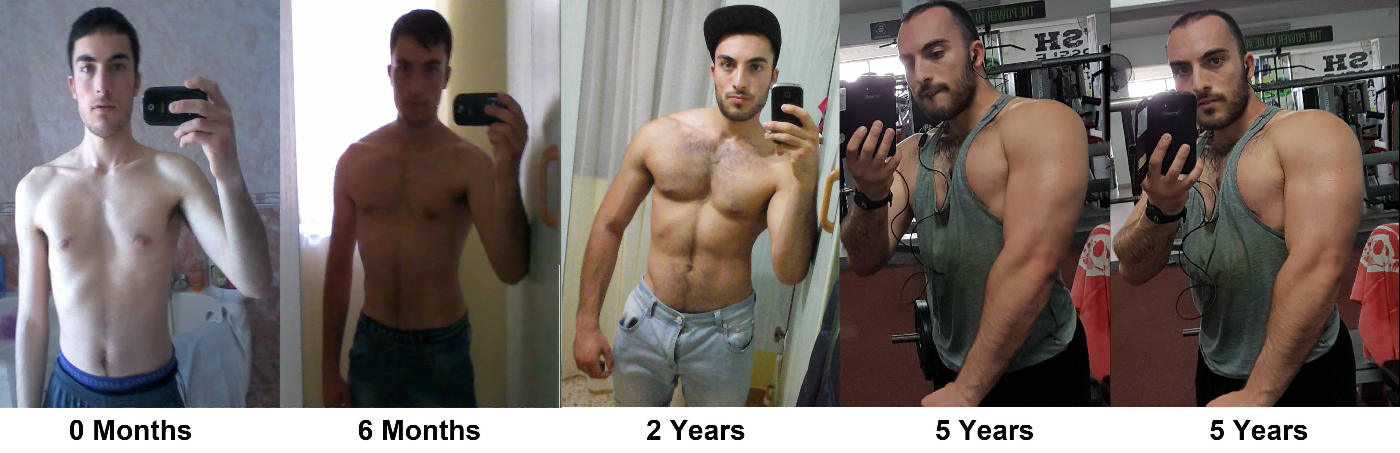 5 Years Gym